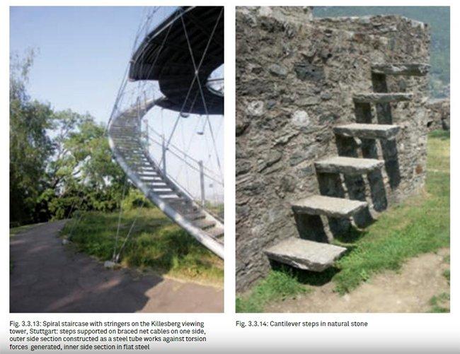 variaties van trappen